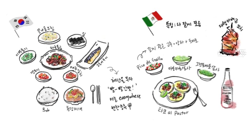 한국과 멕시코의 상차림 비교