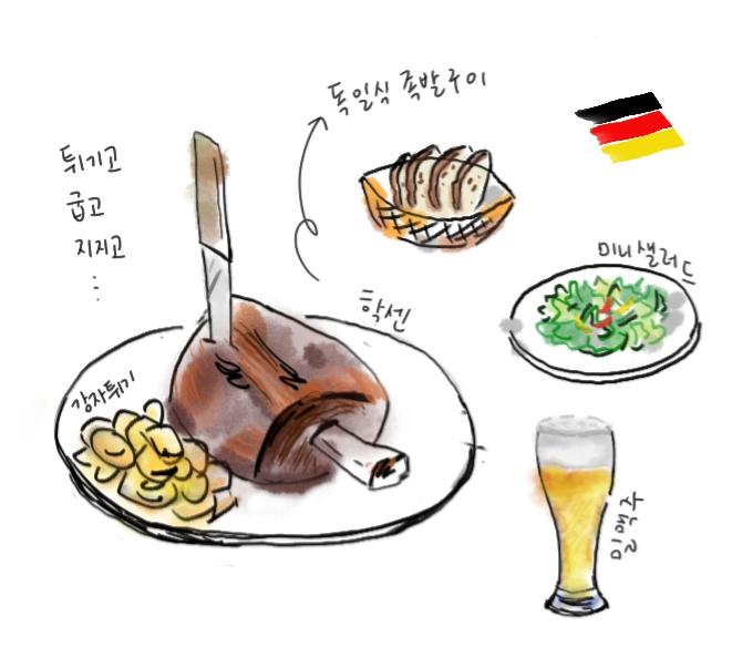 독일식 돼지족발구이 학센